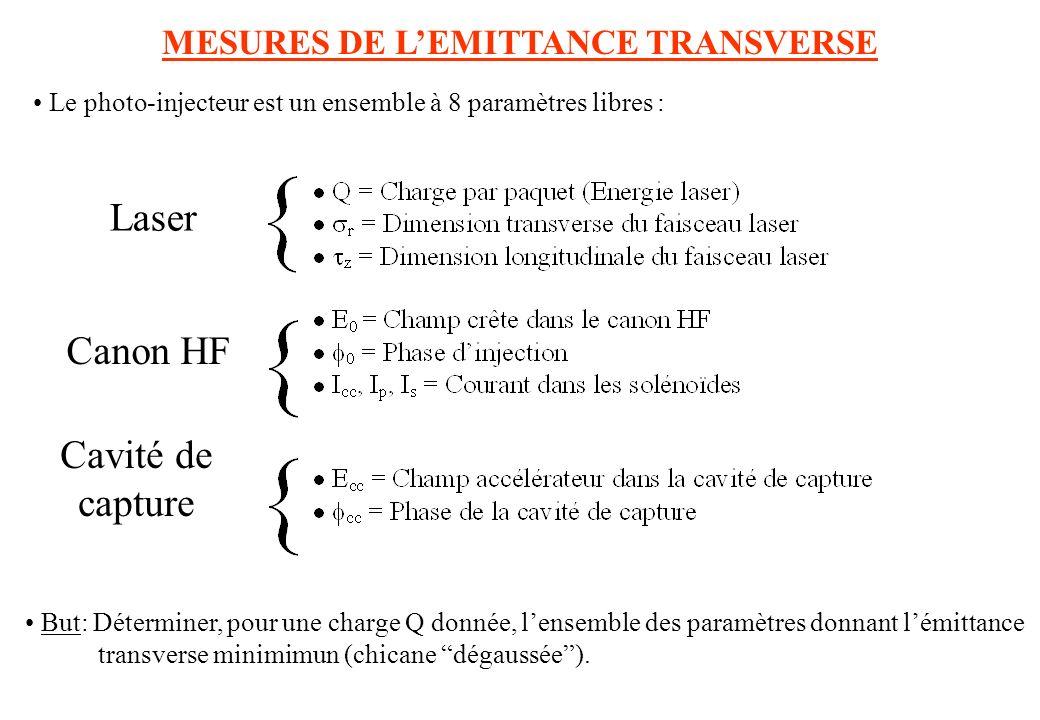 MESURES DE L'EMITTANCE TRANSVERSE
