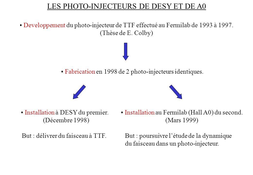 LES PHOTO-INJECTEURS DE DESY ET DE A0
