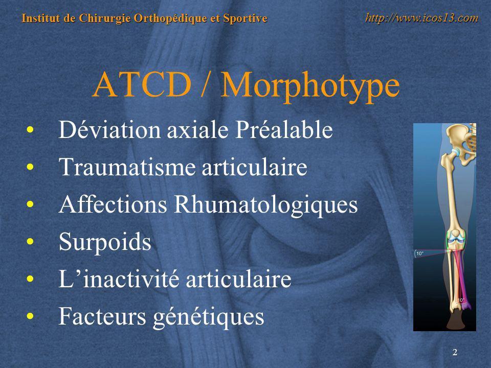 ATCD / Morphotype Déviation axiale Préalable Traumatisme articulaire