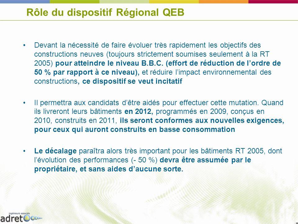 Rôle du dispositif Régional QEB