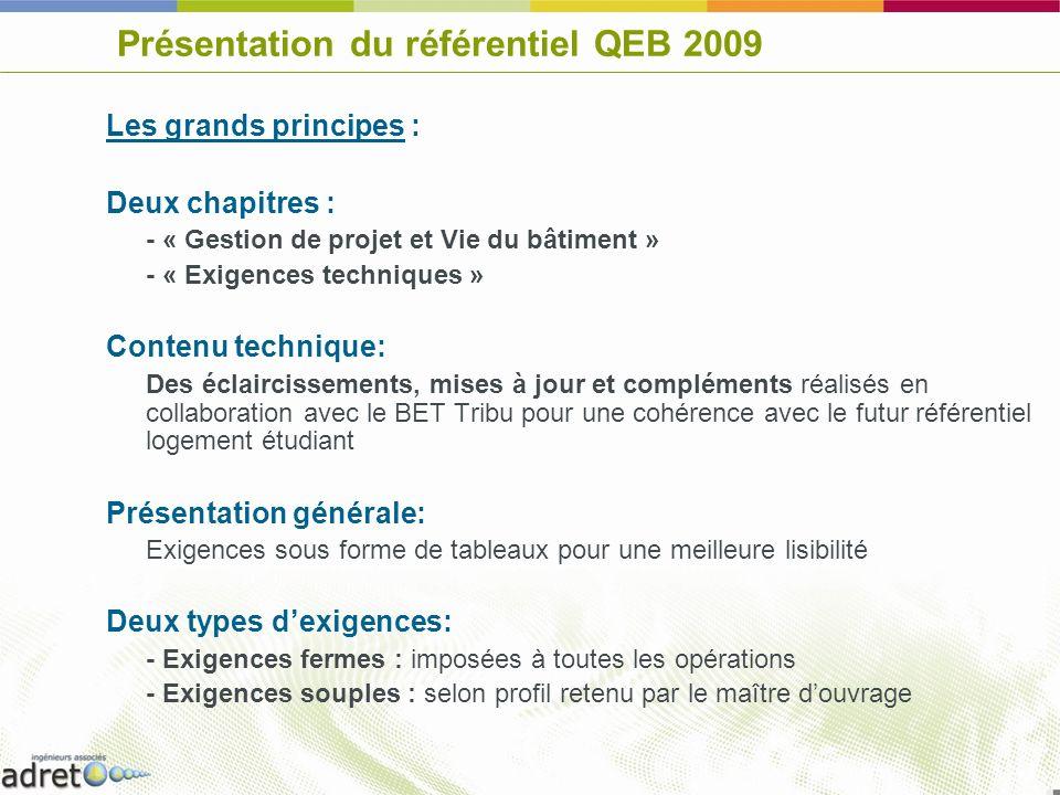 Présentation du référentiel QEB 2009