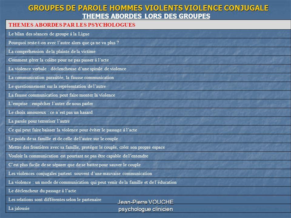 GROUPES DE PAROLE HOMMES VIOLENTS VIOLENCE CONJUGALE