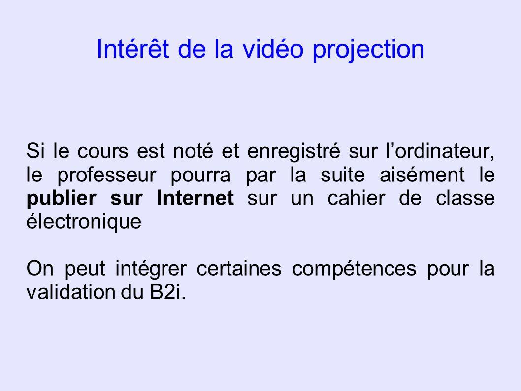 Intérêt de la vidéo projection