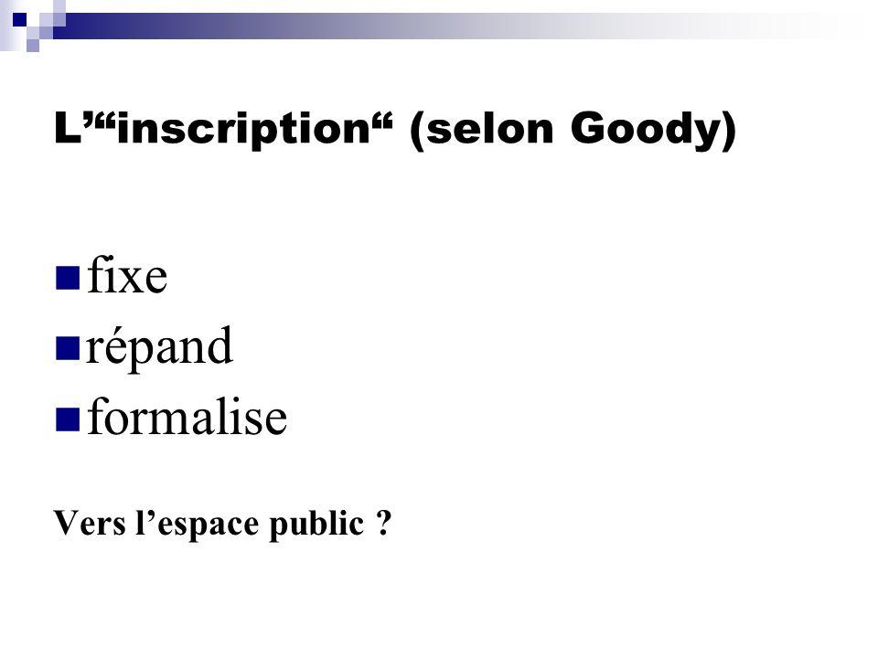 L' inscription (selon Goody)