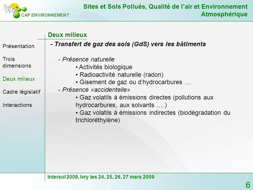 - Transfert de gaz des sols (GdS) vers les bâtiments