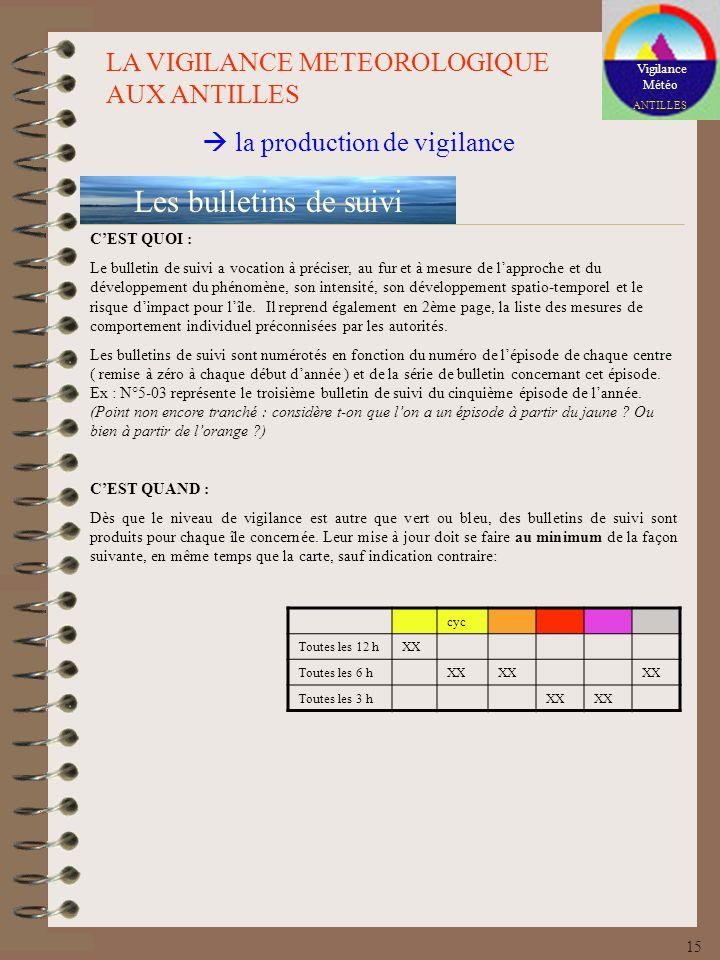 Les bulletins de suivi LA VIGILANCE METEOROLOGIQUE AUX ANTILLES