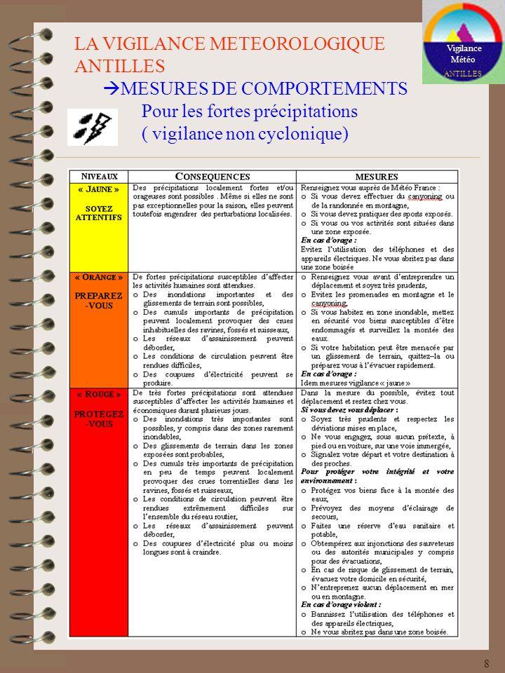 LA VIGILANCE METEOROLOGIQUE AUX ANTILLES MESURES DE COMPORTEMENTS
