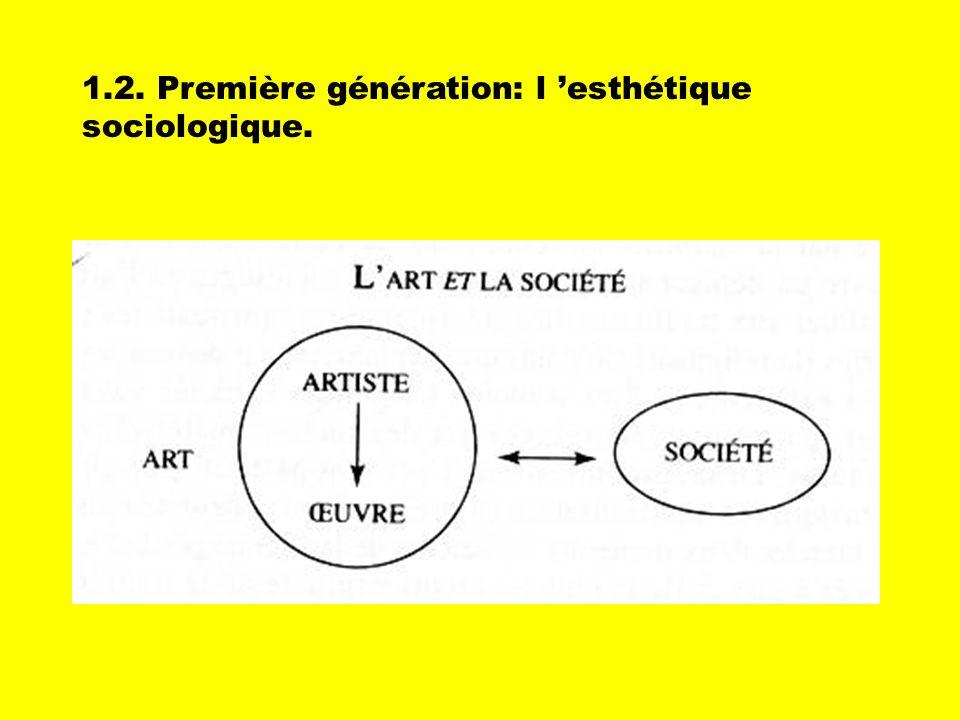 1.2. Première génération: l 'esthétique sociologique.