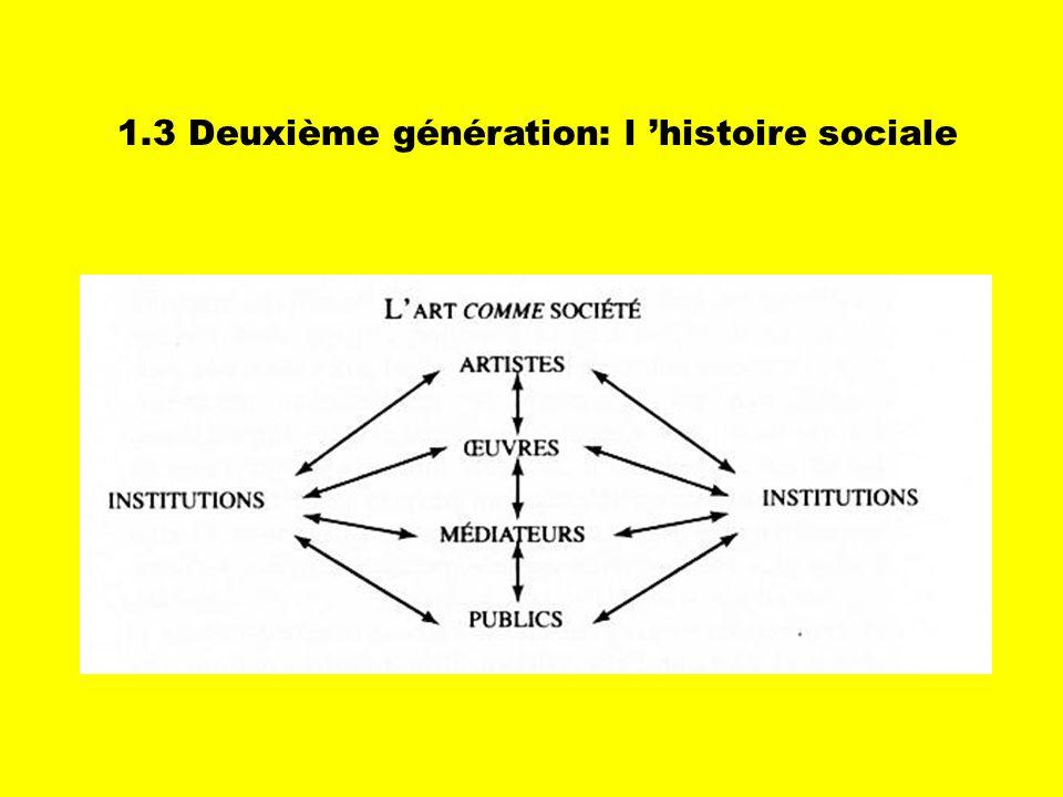 1.3 Deuxième génération: l 'histoire sociale