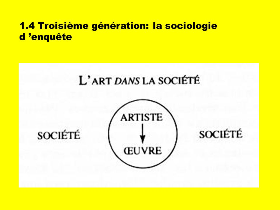 1.4 Troisième génération: la sociologie d 'enquête