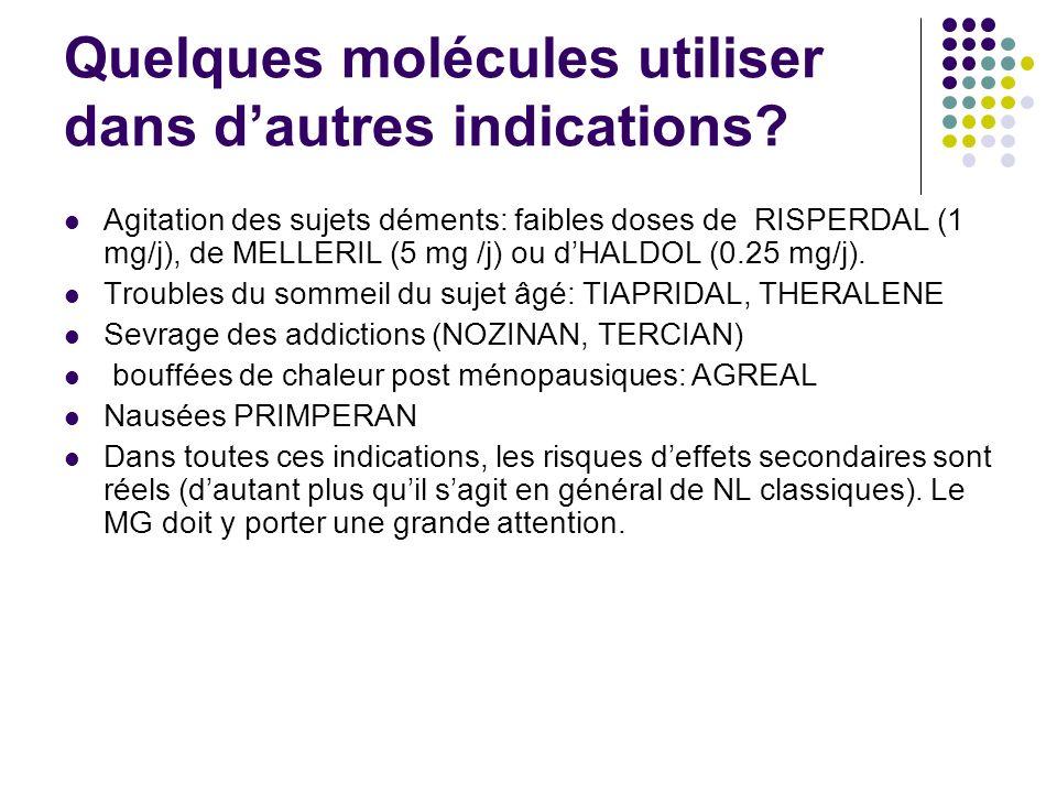 Quelques molécules utiliser dans d'autres indications