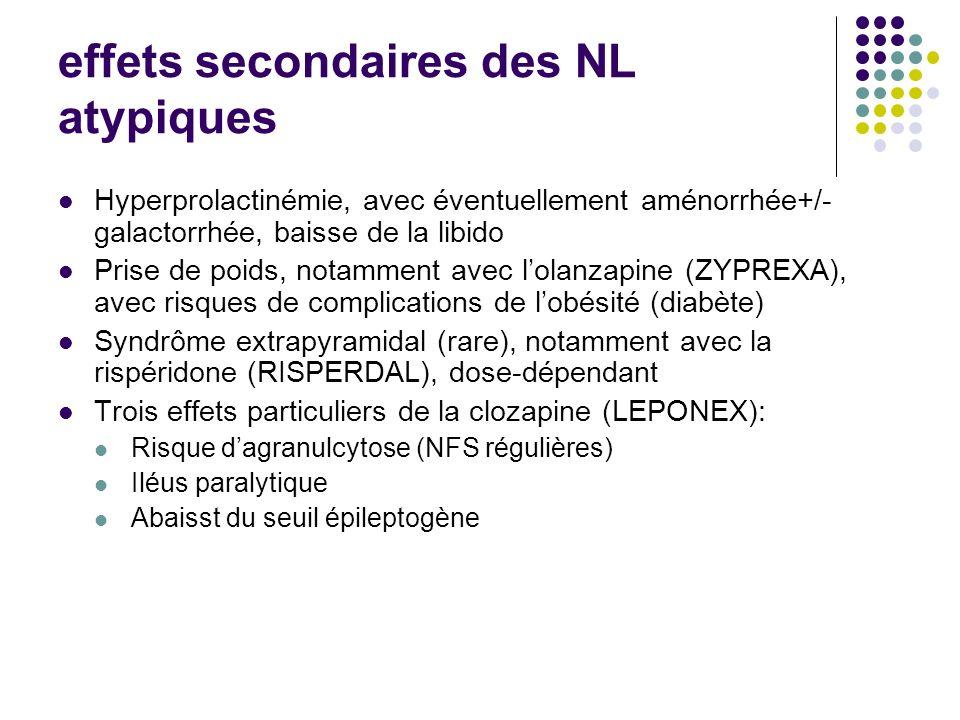 effets secondaires des NL atypiques