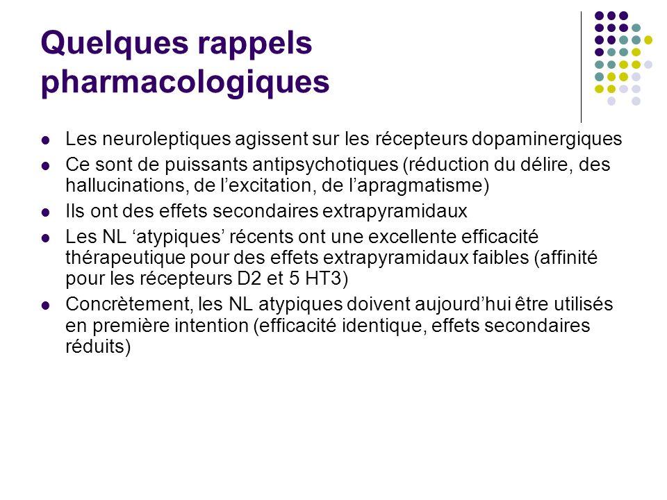 Quelques rappels pharmacologiques
