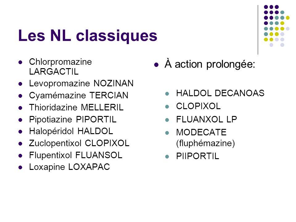 Les NL classiques À action prolongée: Chlorpromazine LARGACTIL