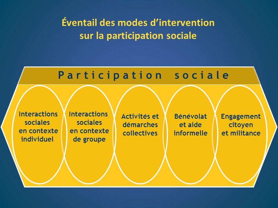 Éventail des modes d'intervention sur la participation sociale
