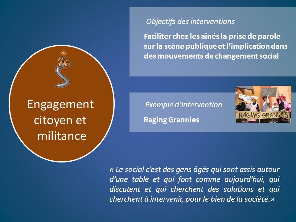 Engagement citoyen et militance Objectifs des interventions