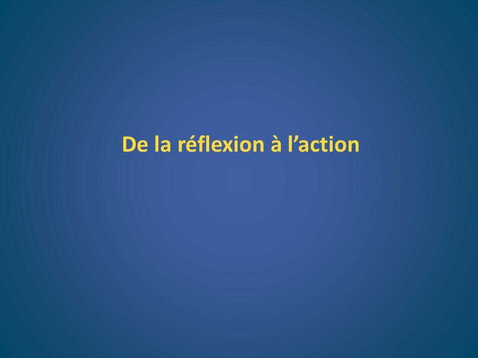 De la réflexion à l'action