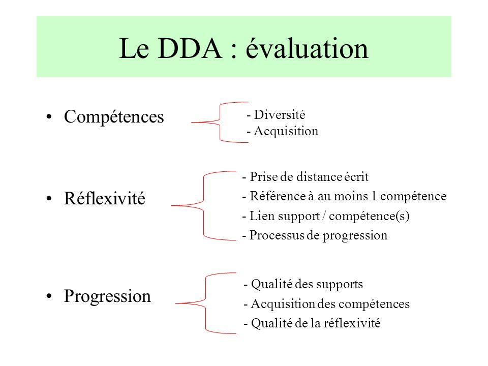 Le DDA : évaluation Compétences Réflexivité Progression - Diversité