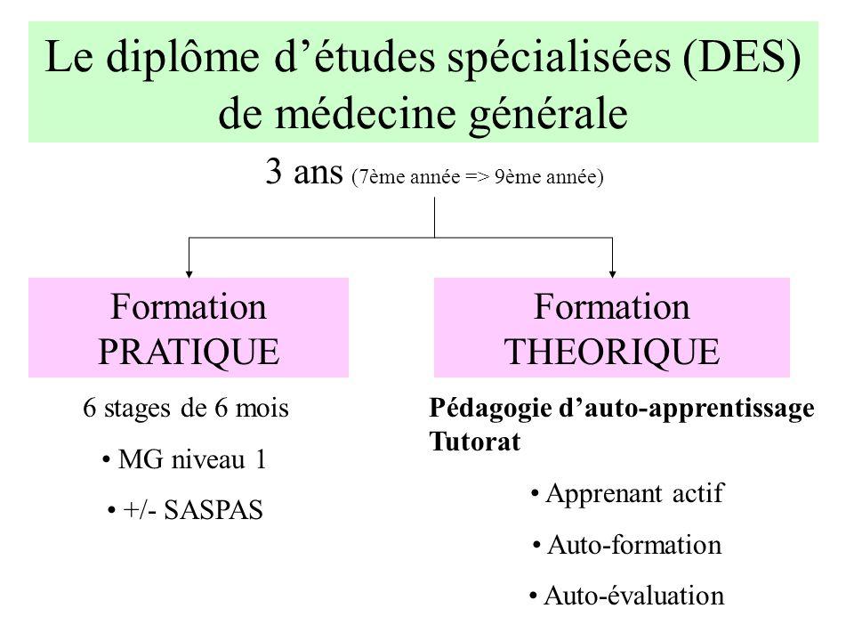 Le diplôme d'études spécialisées (DES) de médecine générale