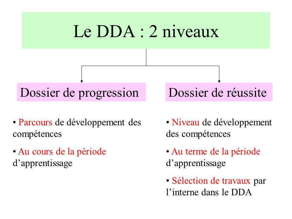 Le DDA : 2 niveaux Dossier de progression Dossier de réussite