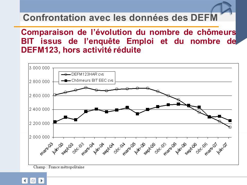 Confrontation avec les données des DEFM