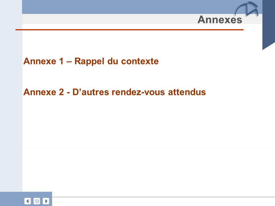 Annexes Annexe 1 – Rappel du contexte