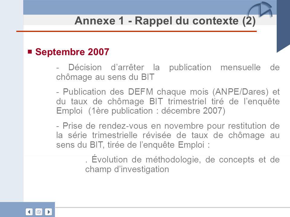 Annexe 1 - Rappel du contexte (2)