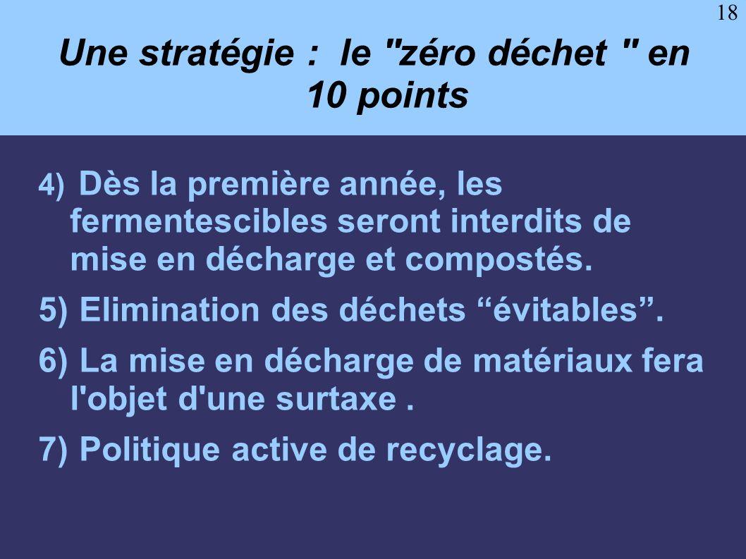 Une stratégie : le zéro déchet en 10 points