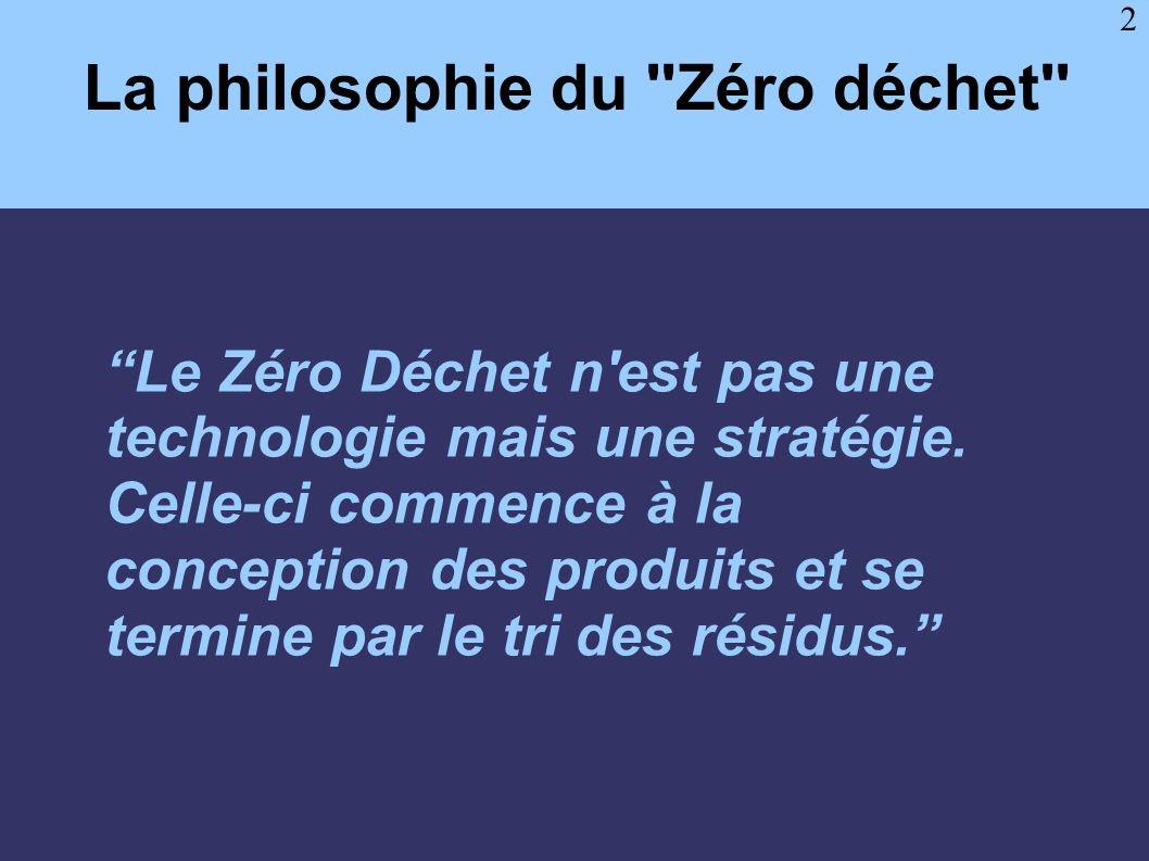 La philosophie du Zéro déchet