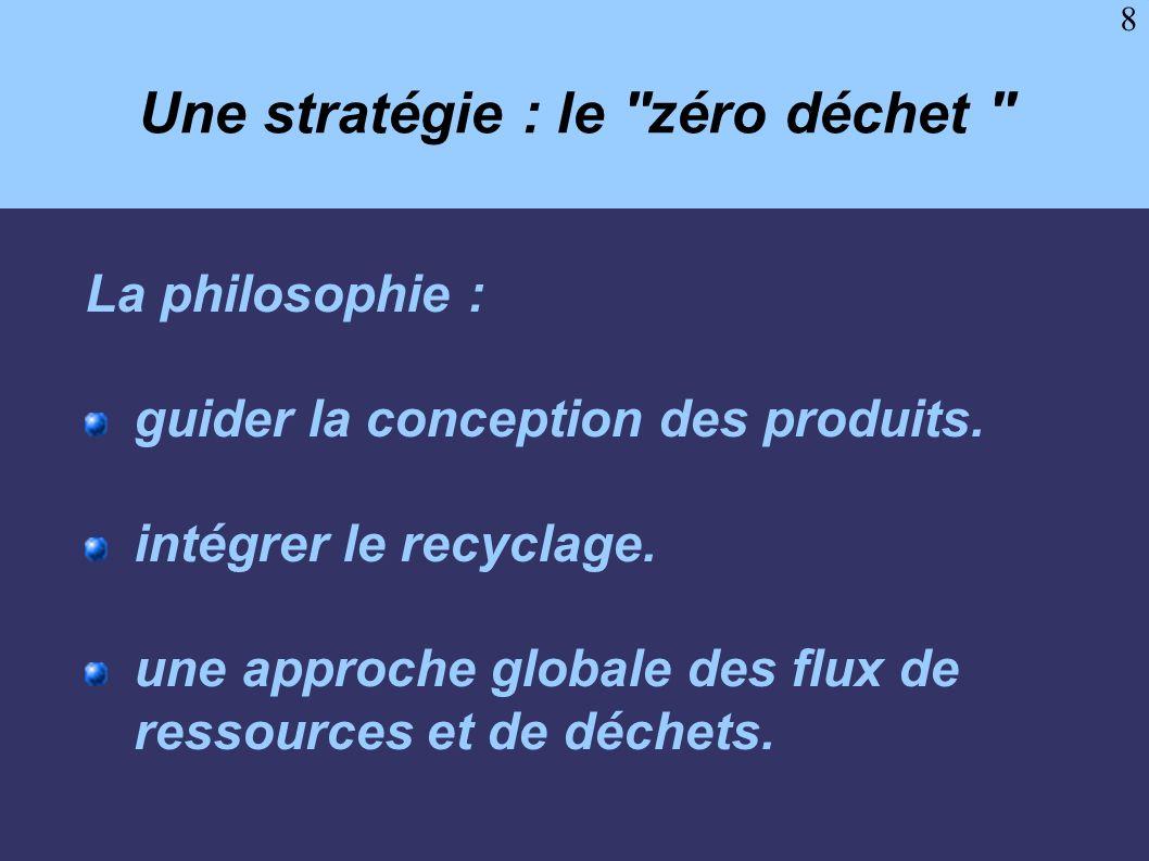 Une stratégie : le zéro déchet