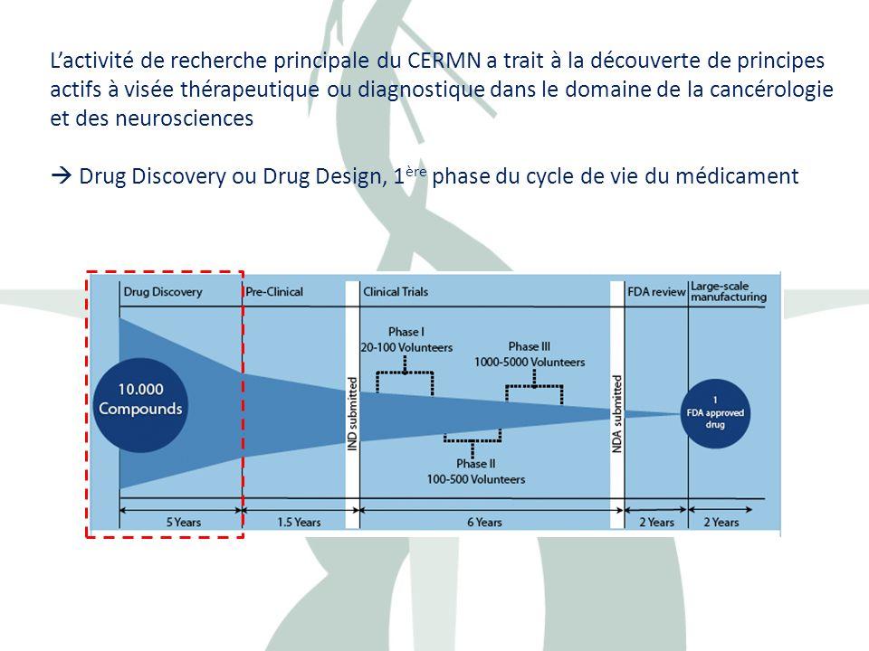 L'activité de recherche principale du CERMN a trait à la découverte de principes actifs à visée thérapeutique ou diagnostique dans le domaine de la cancérologie et des neurosciences