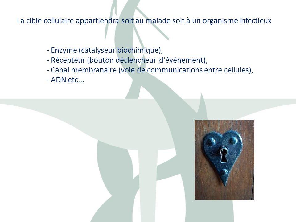 La cible cellulaire appartiendra soit au malade soit à un organisme infectieux