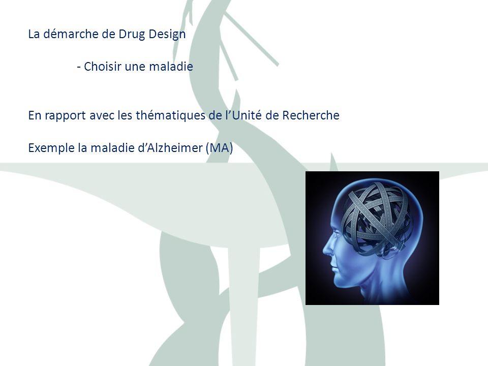 La démarche de Drug Design