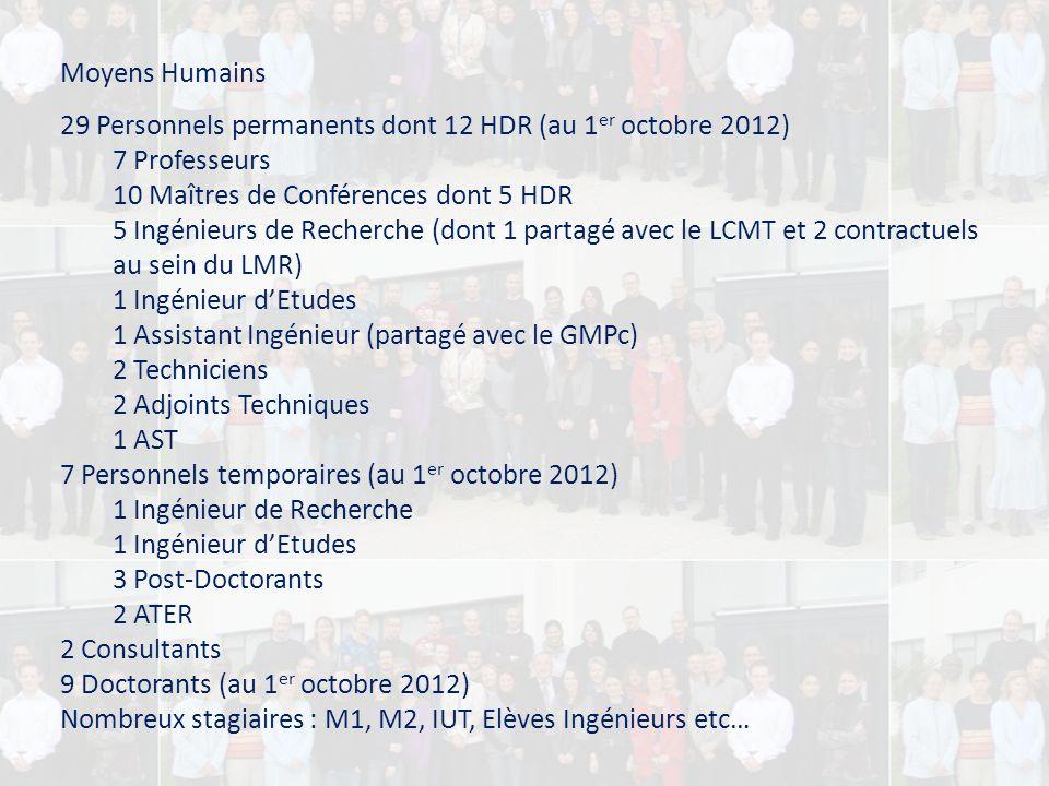 Moyens Humains 29 Personnels permanents dont 12 HDR (au 1er octobre 2012) 7 Professeurs. 10 Maîtres de Conférences dont 5 HDR.