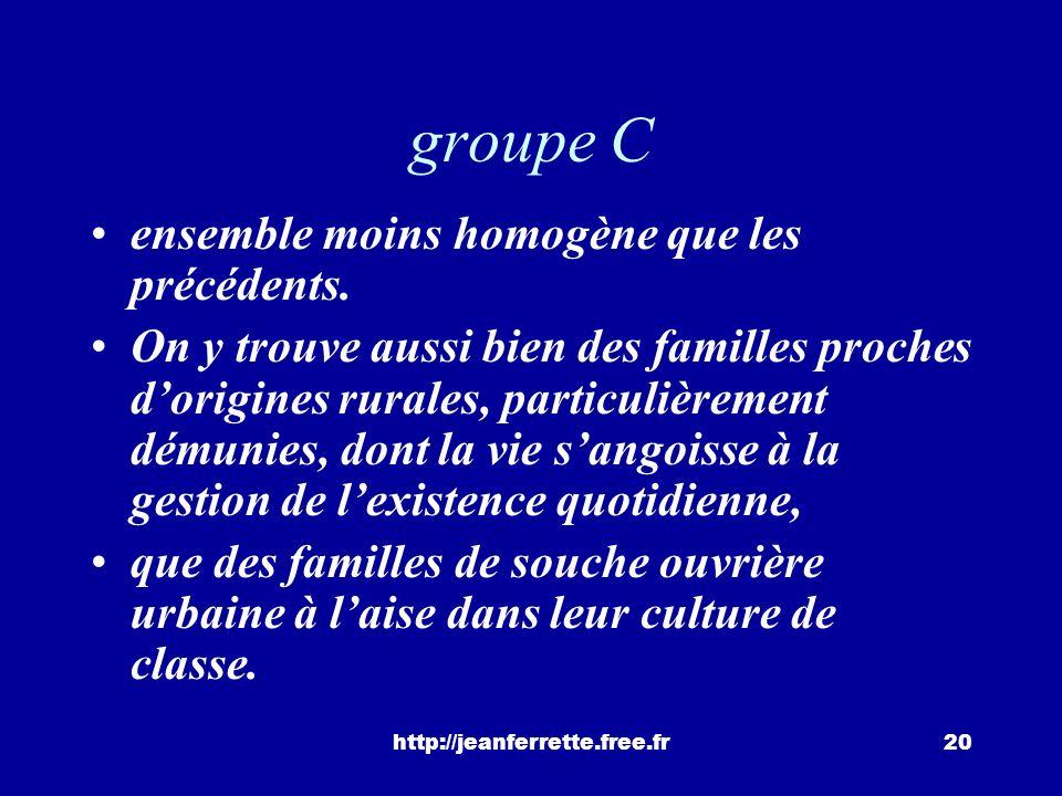 groupe C ensemble moins homogène que les précédents.