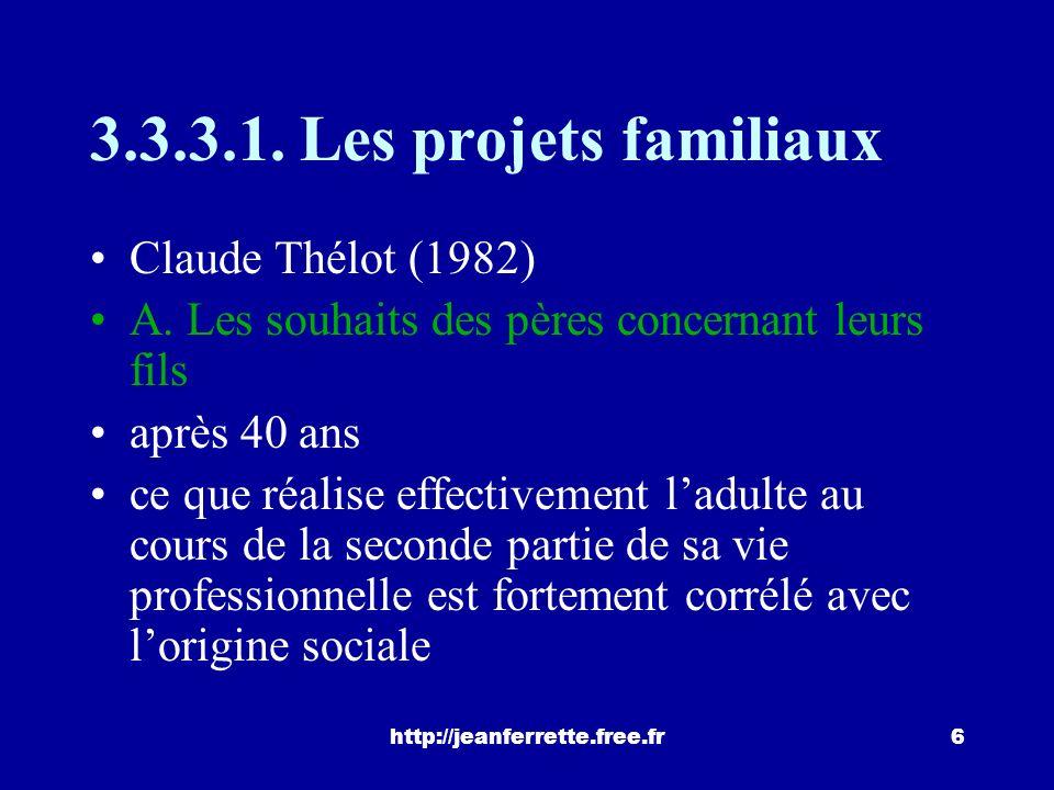 3.3.3.1. Les projets familiaux Claude Thélot (1982)