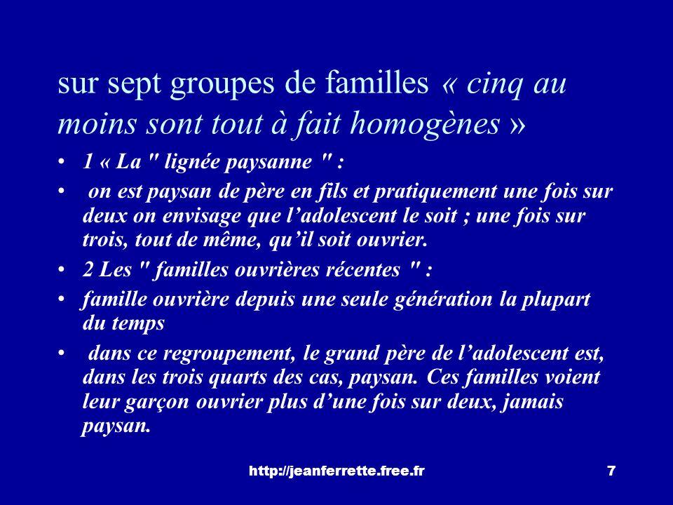 sur sept groupes de familles « cinq au moins sont tout à fait homogènes »