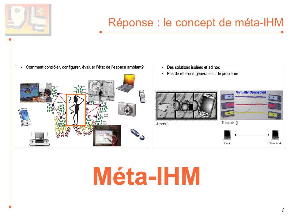 Réponse : le concept de méta-IHM