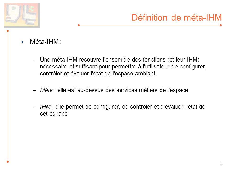 Définition de méta-IHM