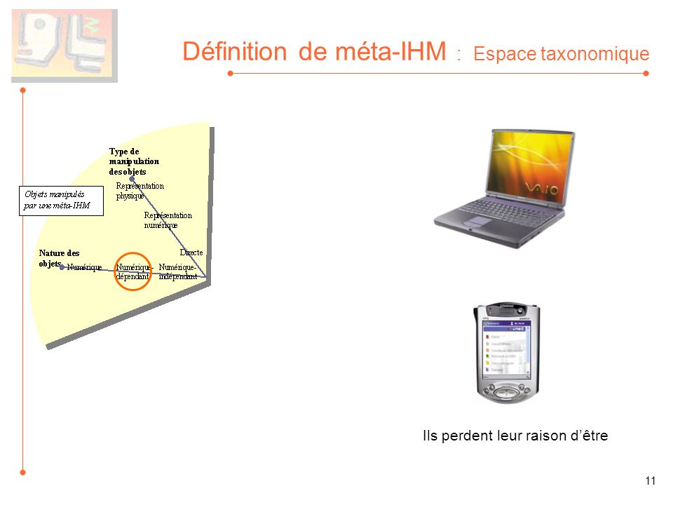 Définition de méta-IHM : Espace taxonomique