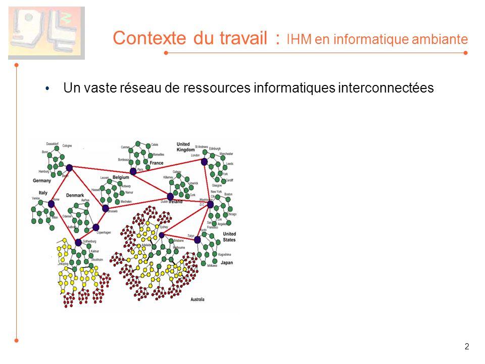 Contexte du travail : IHM en informatique ambiante