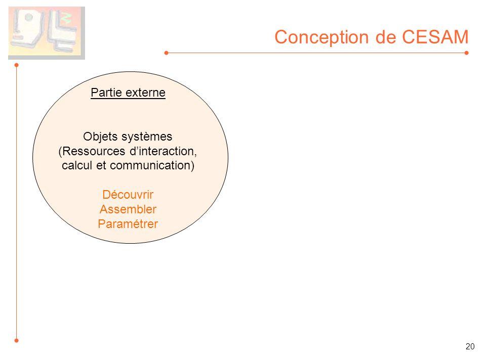 Conception de CESAM Partie externe Objets systèmes