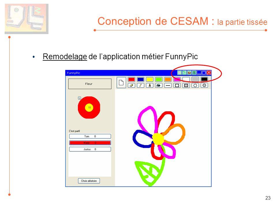 Conception de CESAM : la partie tissée