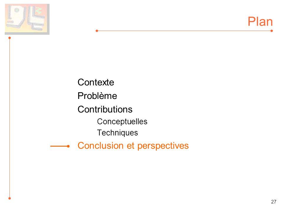 Plan Contexte Problème Contributions Conclusion et perspectives