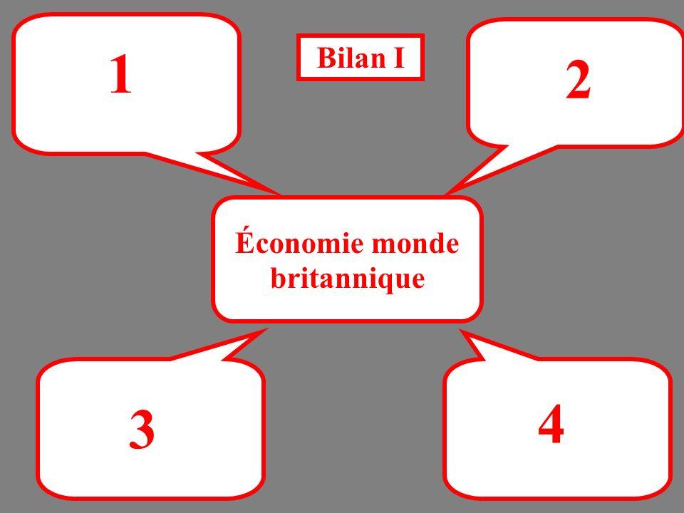 1 Bilan I 2 Économie monde britannique 4 3