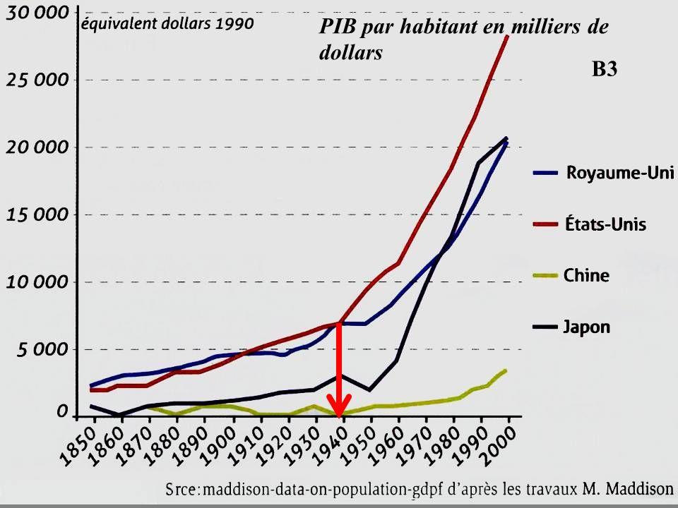 PIB par habitant en milliers de dollars