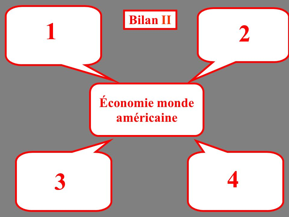 Bilan II 1 2 Économie monde américaine 4 3