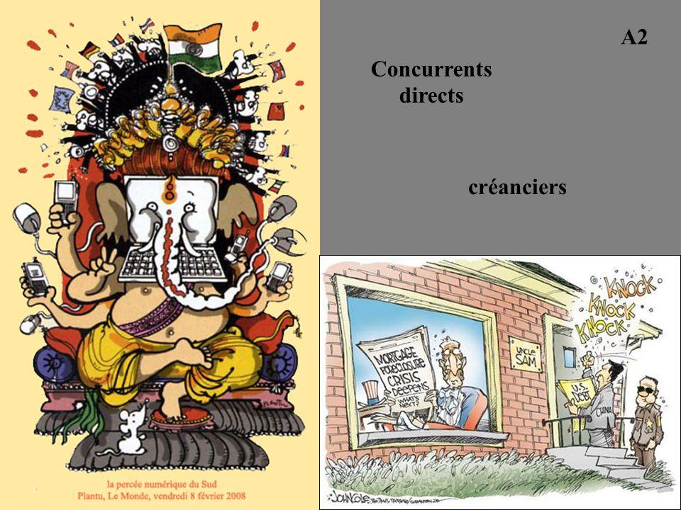 A2 Concurrents directs créanciers