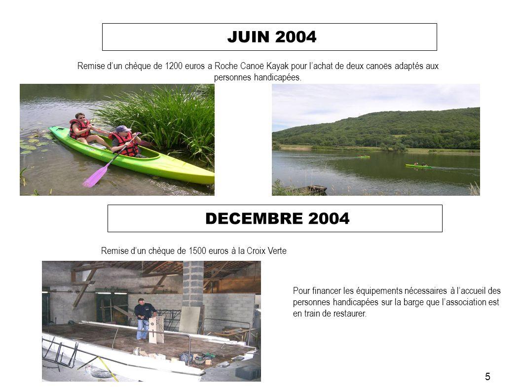 JUIN 2004 Remise d'un chèque de 1200 euros a Roche Canoë Kayak pour l'achat de deux canoës adaptés aux personnes handicapées.