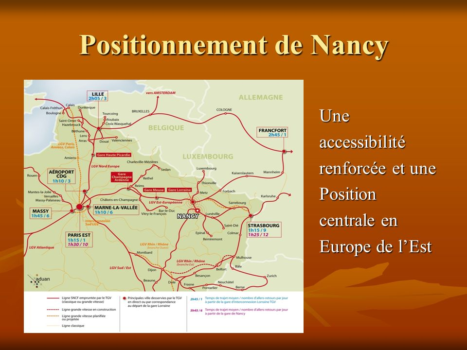 Positionnement de Nancy